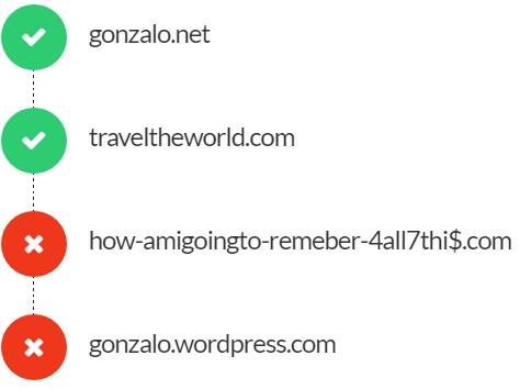 Domain Names Blog